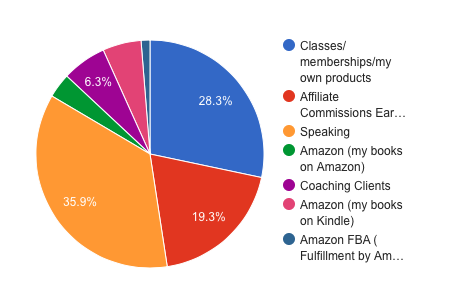 earn money blogs, handprintlegacy.com